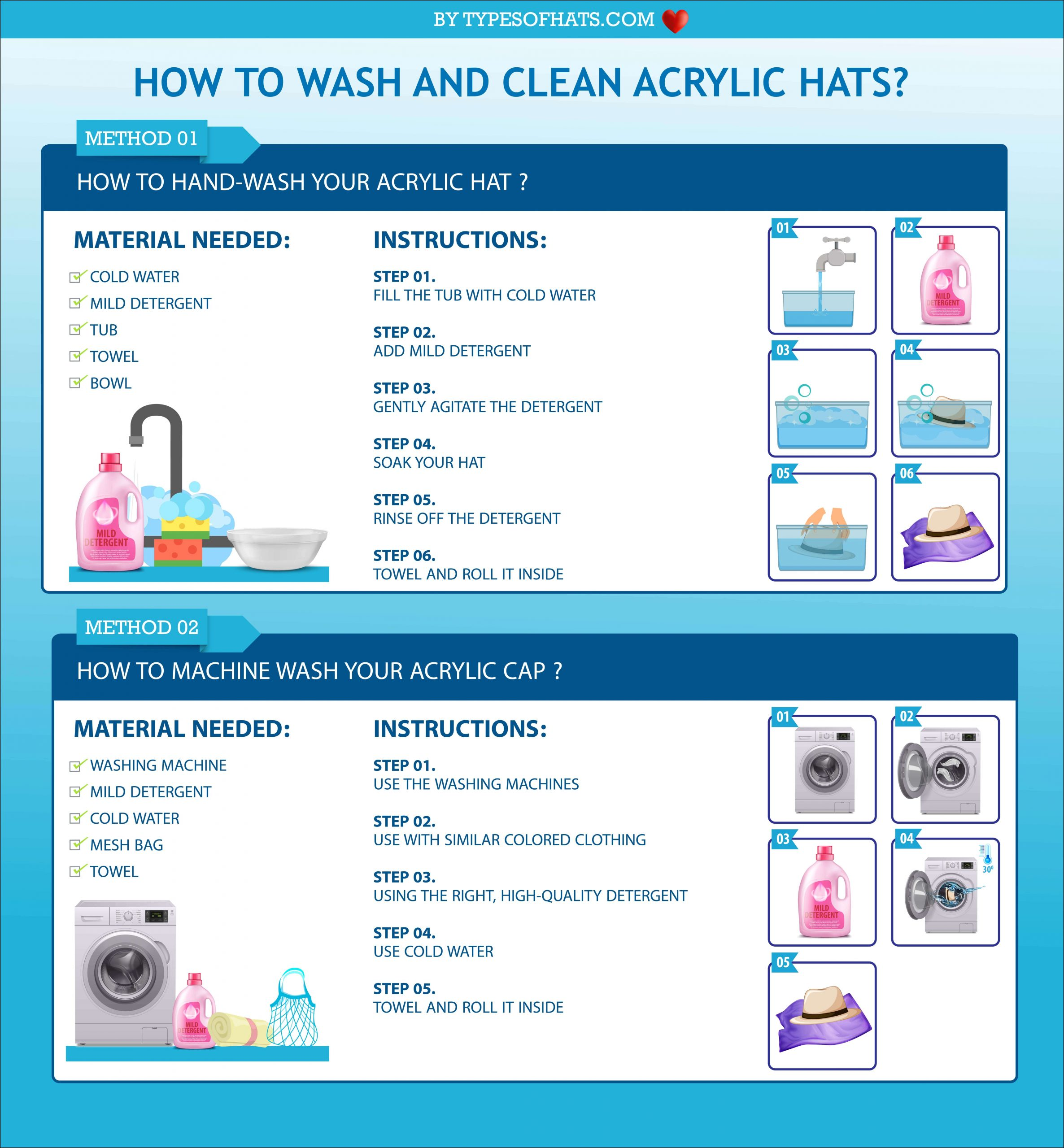 How to wash Acrylic Hat