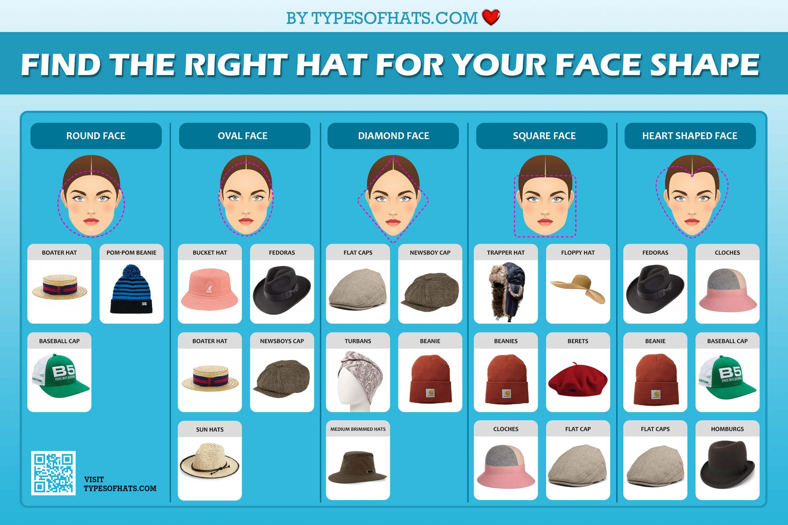 find the right hat for your face shape